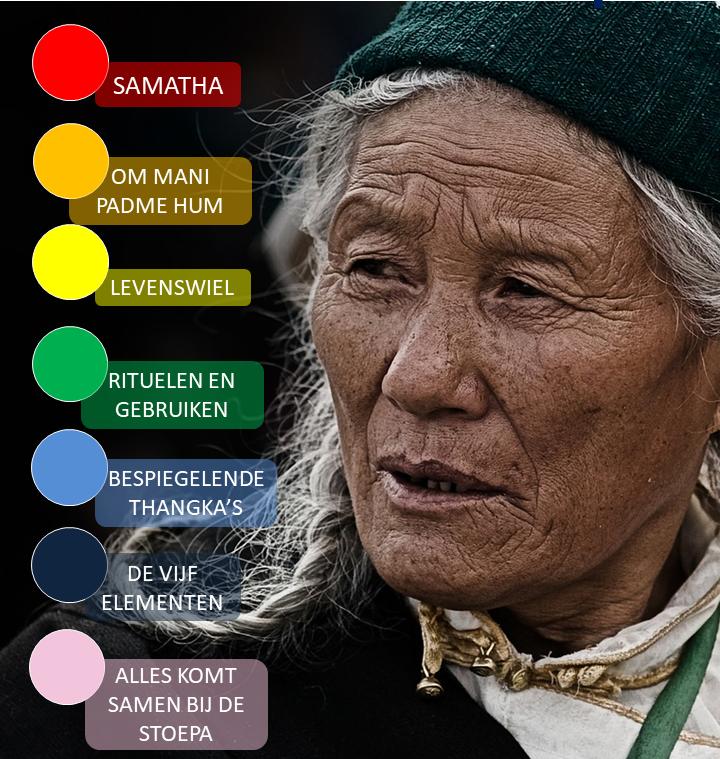 Workshops Mindful in Nepal - travel Nepal
