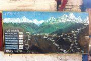 Nepal - Annapurna - routekaart